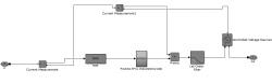 محدود کننده جریان خطا SFCL