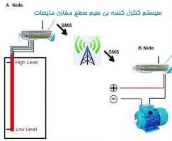کنترل بیسیم سطح مخازن مایعات