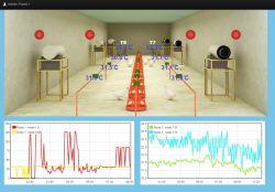 دستگاه کنترل دما ؛ هیتر و فن مرغداری ها با موبایل
